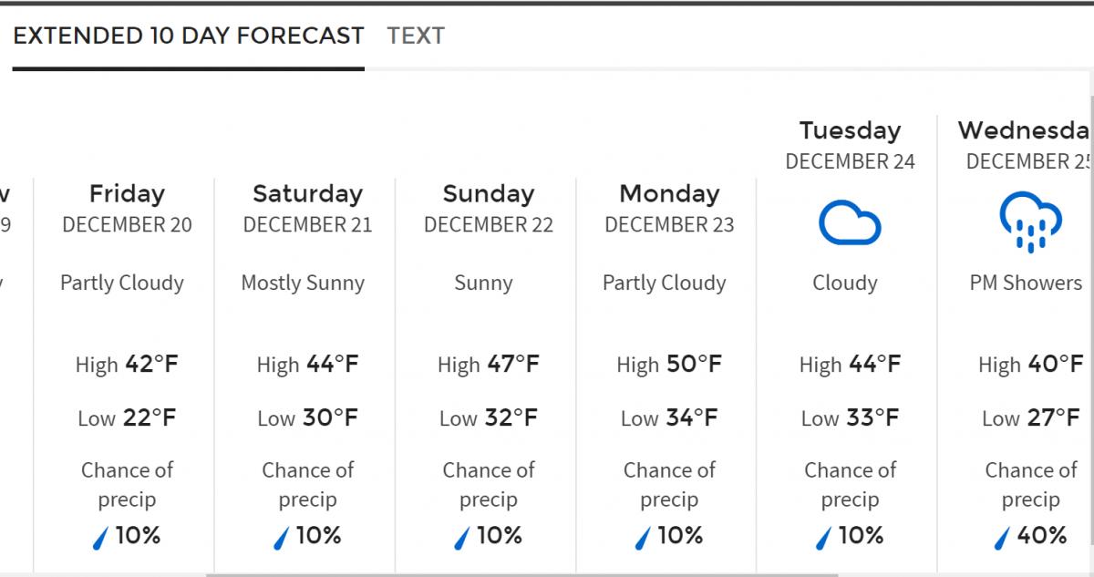 Kcci 10 day forecast