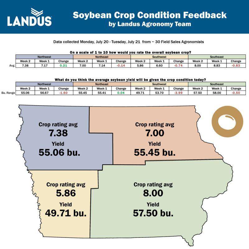 Grow on the Go Soybean Crop Condition Feedback 072120 vf2