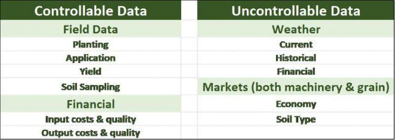 Data types 2