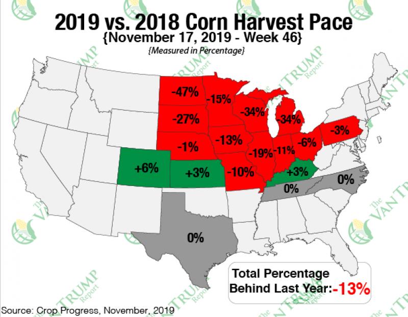 Grain comments harvest pace corn 112019